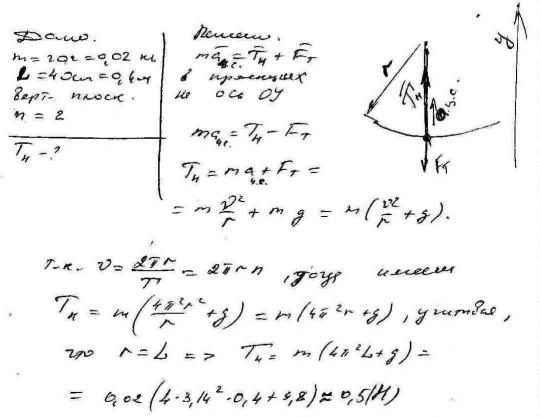 21d2f955a853 Грузик, имеющий массу = 20 г и прикрепленный к концу невесомого ...